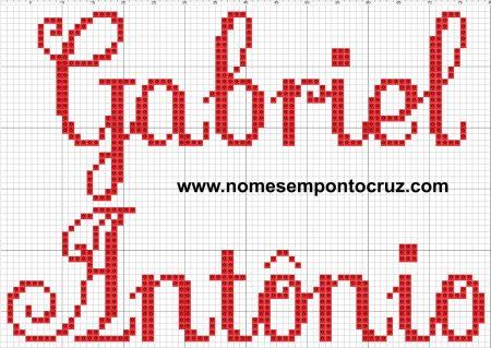 Gabriel Antonio 1