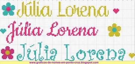 Julia Lorena