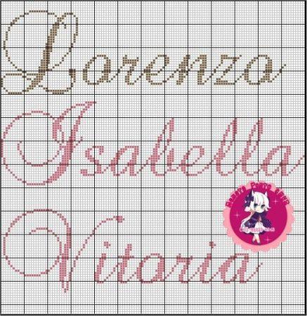 Lorenzo Isabella Vitoria