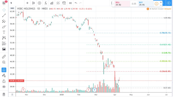 4成 - tradingview.com cap圖