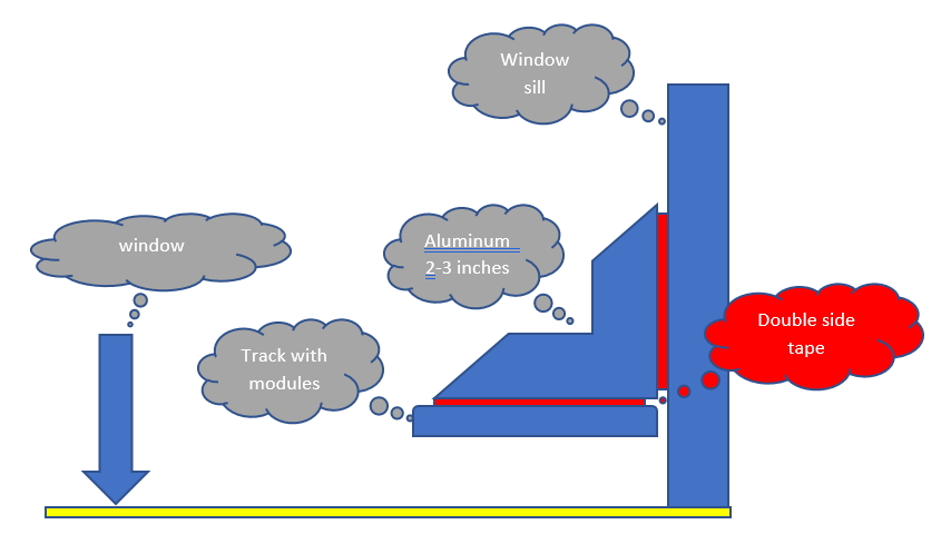 90 degree diagram 96 cherokee wiring plastic bracket led lighting products borderline