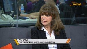 Celia Kleiman, de Polldata