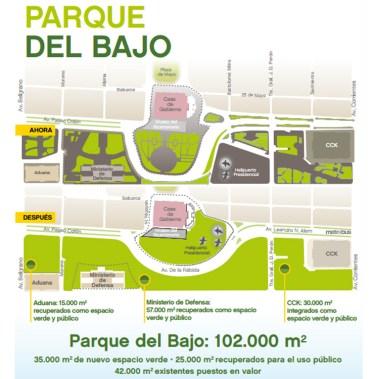 Parque del Bajo