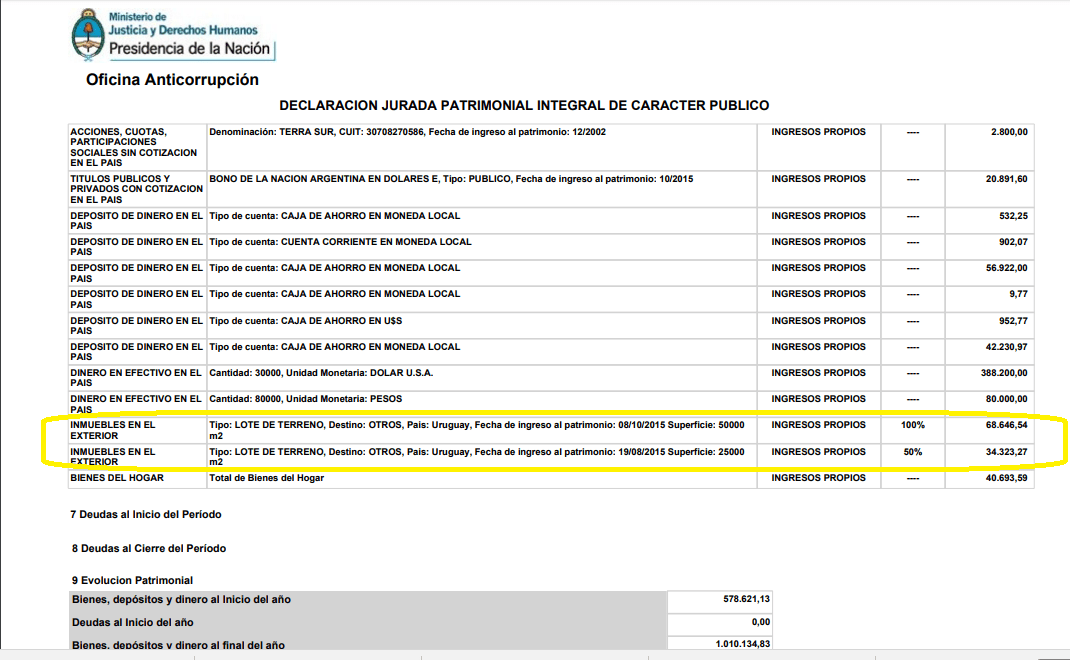 Los lotes de Díaz Gilligan, en su DDJJ 2015.
