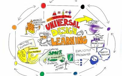 Cómo son las escuelas en el país con la educación más inclusiva del mundo?