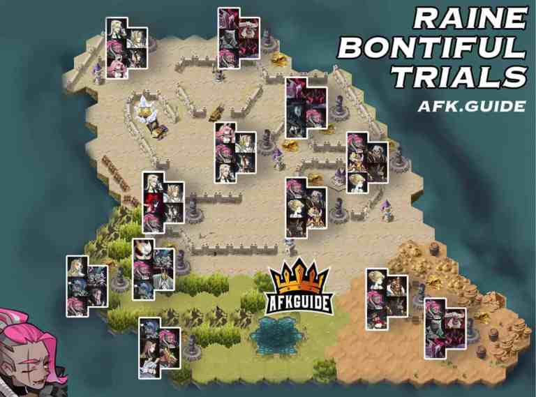 Raine bountiful trials map recommended lineups guide
