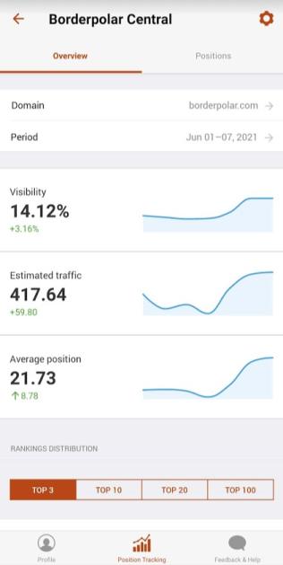 SEMrush mobile app stats traffic visibility average position