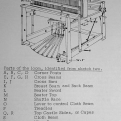 Diagram Of Weaving Loom Tooth With Names Nilus Leclerc 45 Mira 1957 The Boreal Weaver An