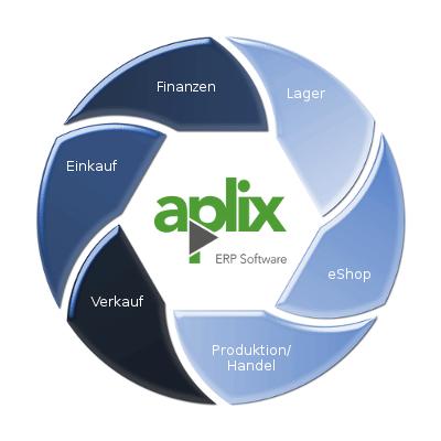aplix Funktionskreis Industrie blau_400_400