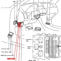 2001 Nissan Sentra Gxe Stereo Wiring Diagram How To Make A Tree In Word 2000 Altima 2003 Chevrolet Trailblazer ...