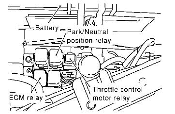 Nissan fault code p1122