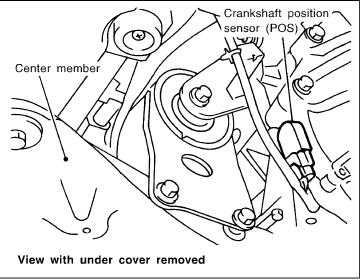 Nissan Pathfinder Crankshaft Sensor Location, Nissan, Get