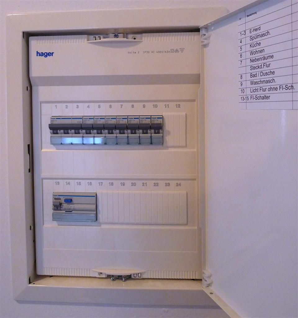 medium resolution of home automation fuse box wiring diagrams my home automation fuse box