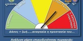 Πολύ υψηλός κίνδυνος πυρκαγιάς (κατηγορία κινδύνου 4)