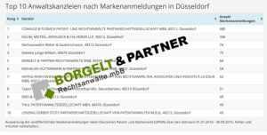 Top 10 Markenanmelder Düsseldorf