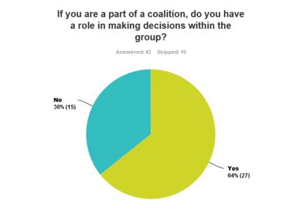 2015-8-19 Market Survey- Decision Making