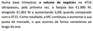 volume de negócios do 4º trimestre da Sonae