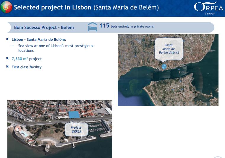 projetos Orpea em Portugal