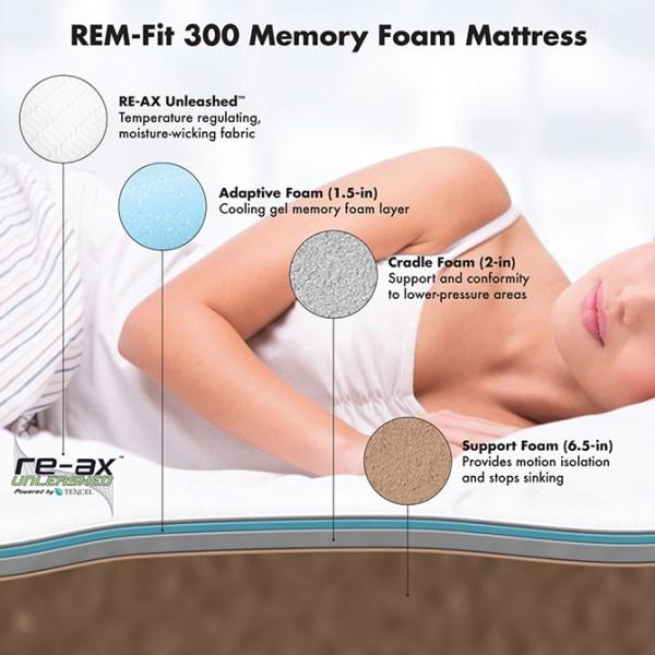 REM-Fit 300 Memory Foam Mattress