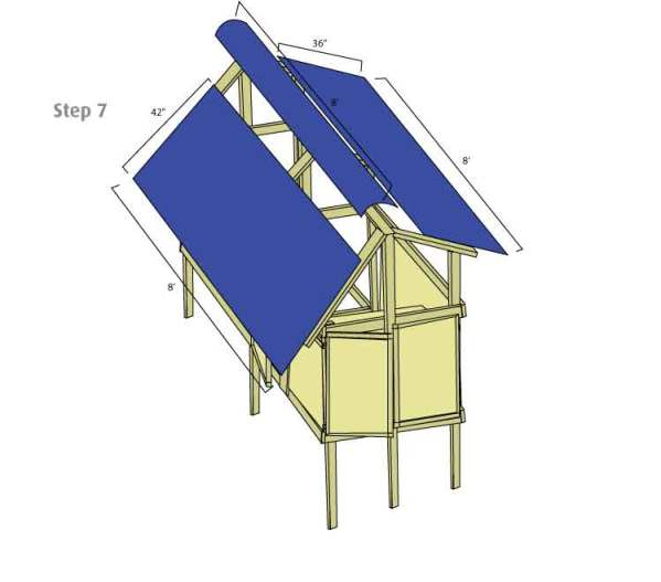Chicken Coop Roof