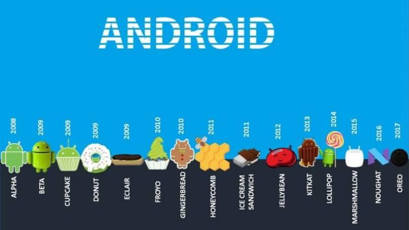 urutan versi android