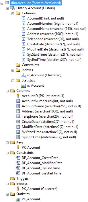 account_post_versioning