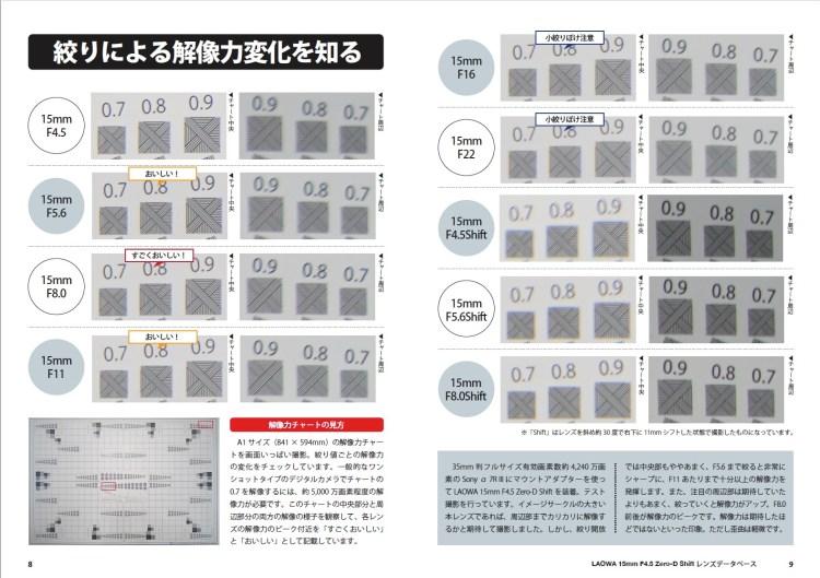 LAOWA 15mm F4.5 Zero-D Shift 解像力チェックテスト 実写チャート結果