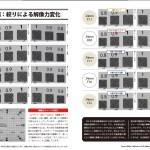 Canon RF24-105mm F4 L IS USM 解像力チェックテスト 実写チャート結果