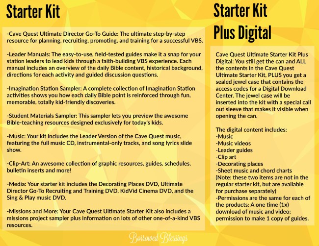 Click to enlarge the Group Publishing starter kit comparison.