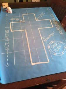 How to make blueprints for under 1 maker fun factory vbs cut blue paper to desired size these can really be any size you want since the paper is 4 feet tall id aim for 25 3 feet wide malvernweather Image collections