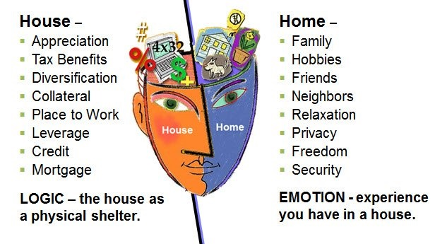 House vs Home PPT image (00000002)