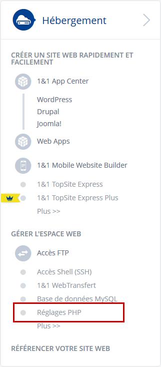 Securité WordPress Réglage php