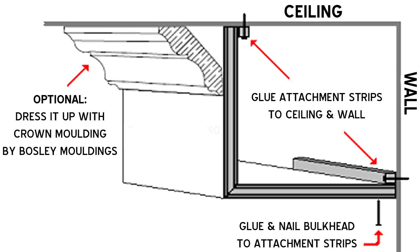 Bulkhead Ceiling Installation Shelly Lighting