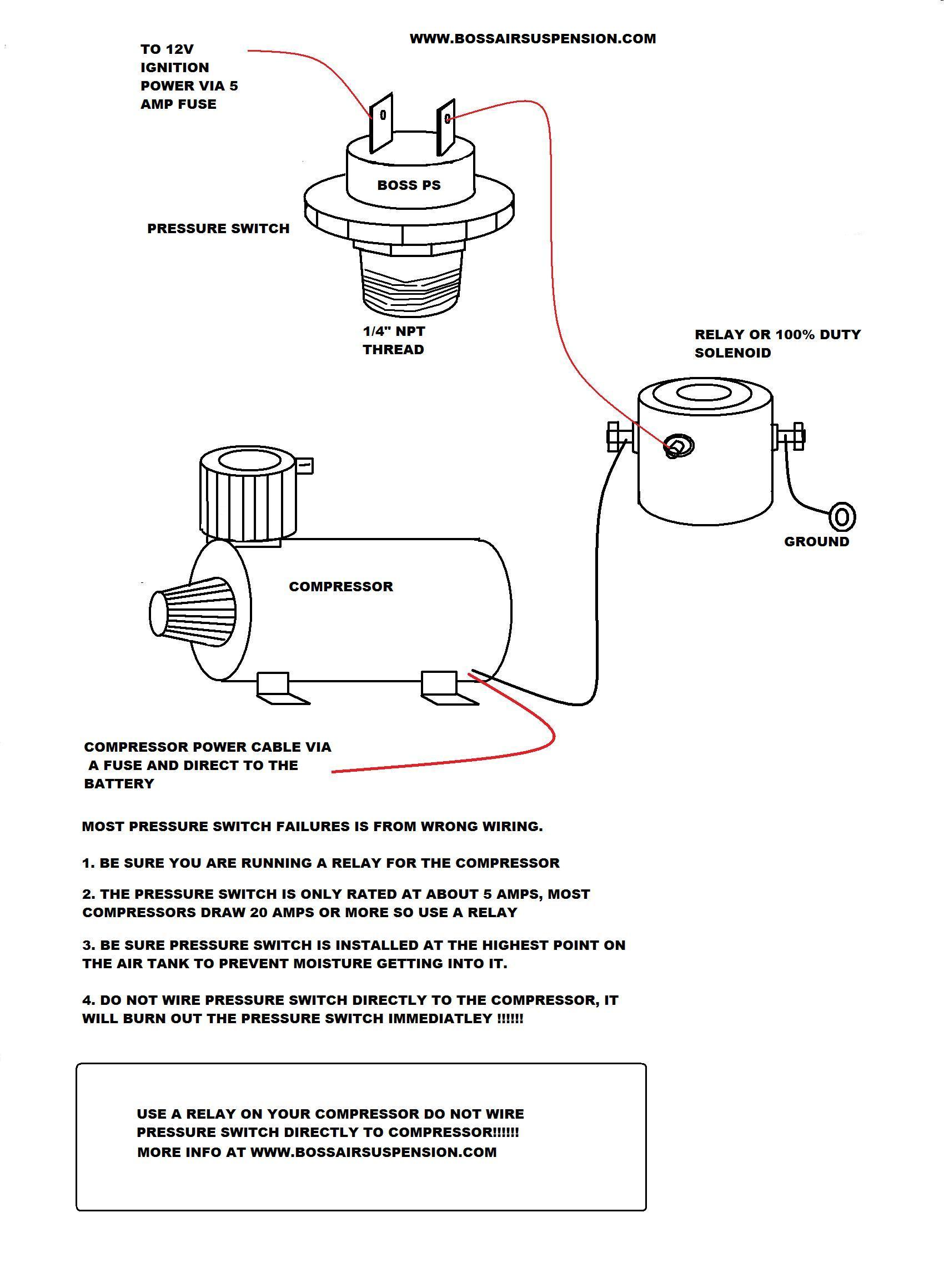Furnas Pressure Switch Wiring Diagram