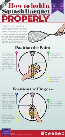Properly Grip Your Squash Racquet