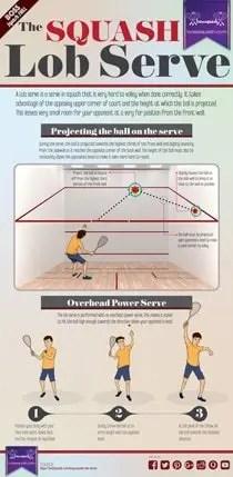 Squash-Lob-Serve