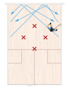 Hit your rails and cross courts higher and deeper