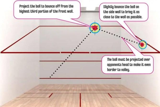 Squash Lob Serve Mechanics