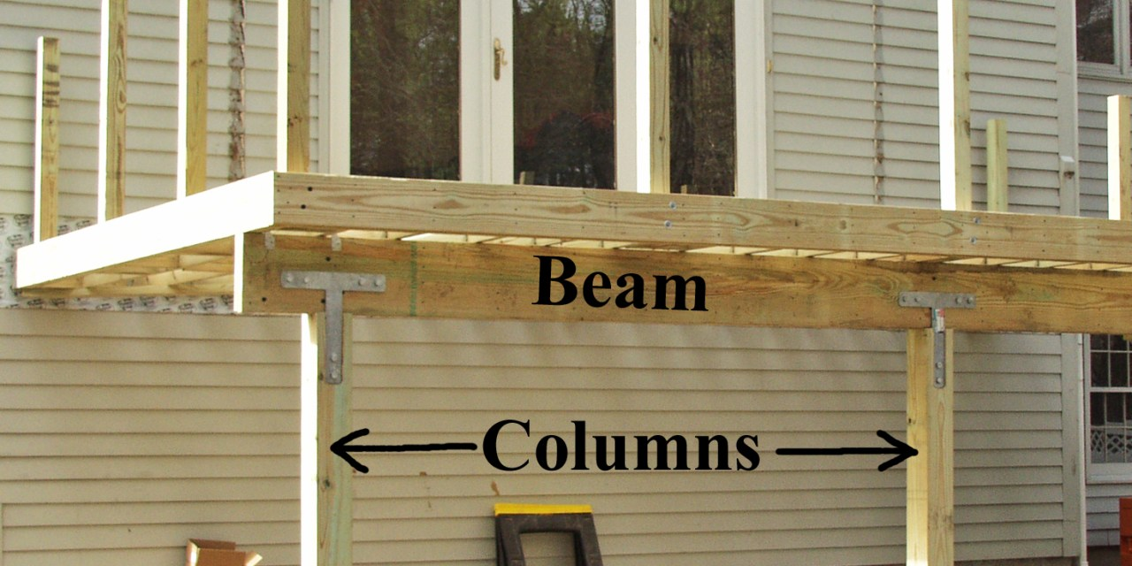 Can't understand your deck contractor?  Here's help