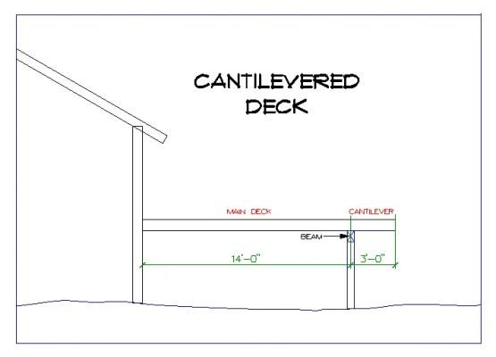 17 ft Cantilevered Deck