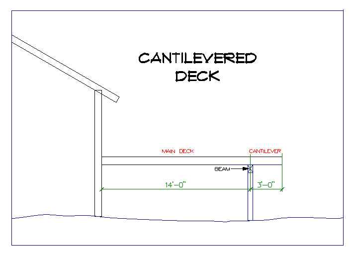 What Is A Cantilever And Why Would Your Deck Want One