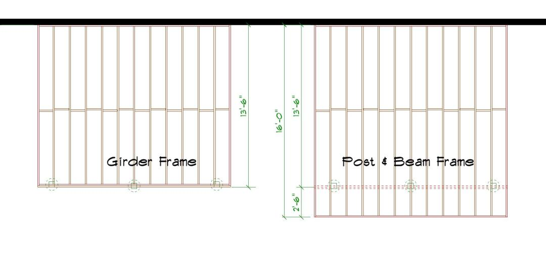 Post and Beam frame 16ft