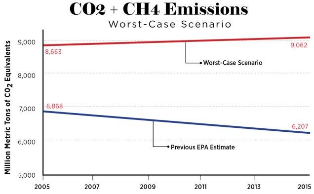 Worst-Case-Senario-chart_img