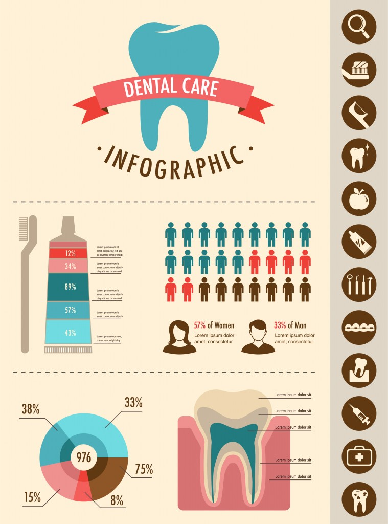 The Effects of Poor Oral Hygiene   Boston Dental Group