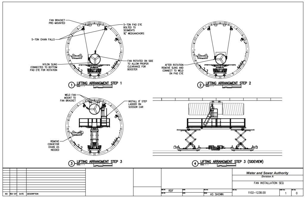 Boston Engineering Services