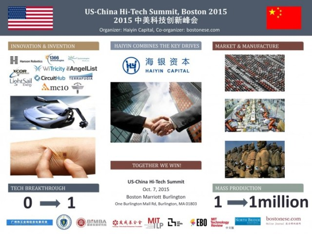 US_China_Tach_Summit_Poster