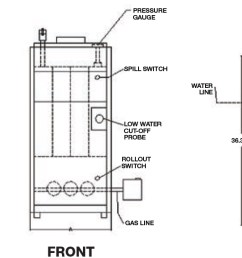 utica uh1604hsid gas fired steam boiler 112 000 btus rh bostonheatingsupply com weil mclain boiler schematic diagram residential boiler wiring diagram [ 1392 x 566 Pixel ]