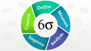 Six Sigma Green Belt Certification Training Course in Dubai - Six Sigma Quality Management Course