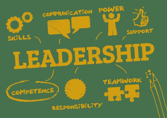 Leadership Development and Management Course in Dubai Core Leadership Skills Training Course