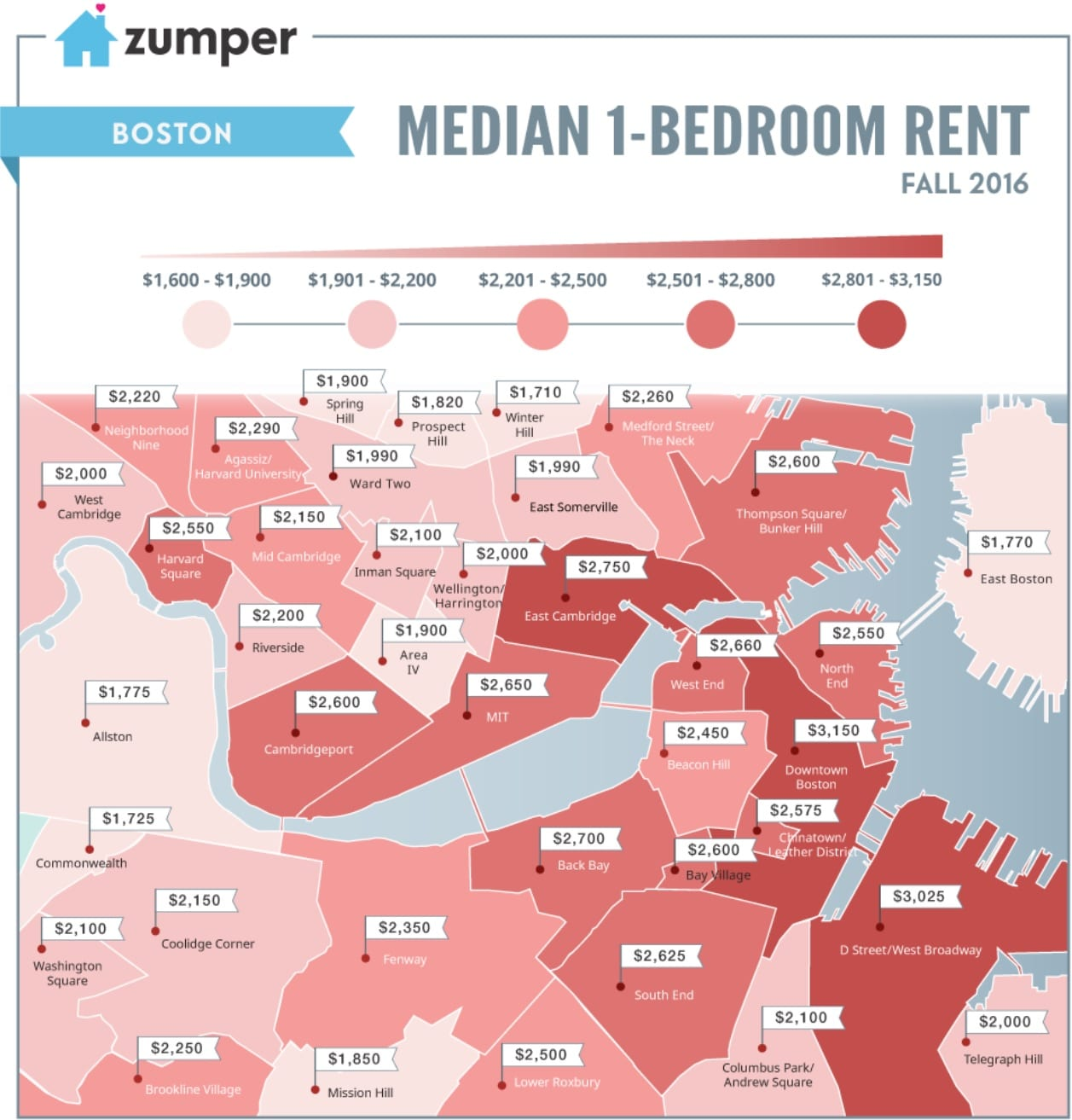 average rent in boston, massachusetts | boston on budget